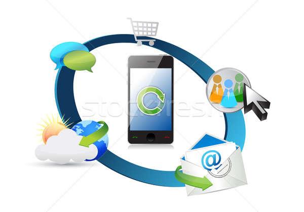 Technologie sans fil téléphone internet nouvelles mail mobiles Photo stock © alexmillos