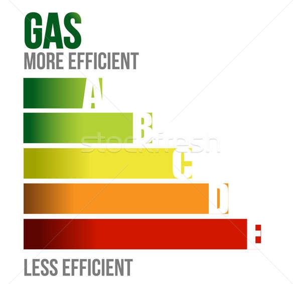 газ графа диаграмма иллюстрация дизайна бизнеса Сток-фото © alexmillos
