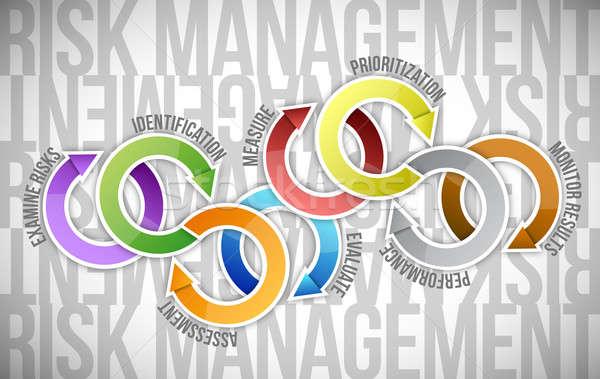 risk management arrows cycle diagram illustration design graphic Stock photo © alexmillos