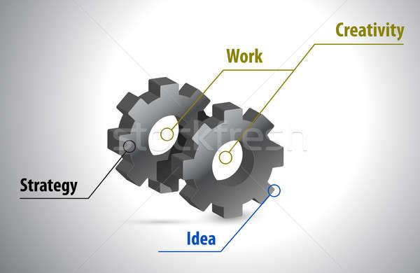 Gears idea diagram illustration chart Stock photo © alexmillos