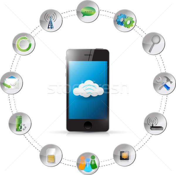 Cloud computing smartphone tools illustration Stock photo © alexmillos
