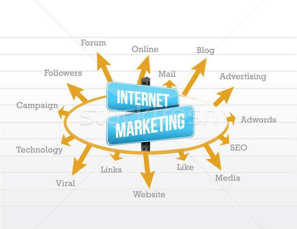 Marketing internetowy schemat biuro strony spotkanie mail Zdjęcia stock © alexmillos