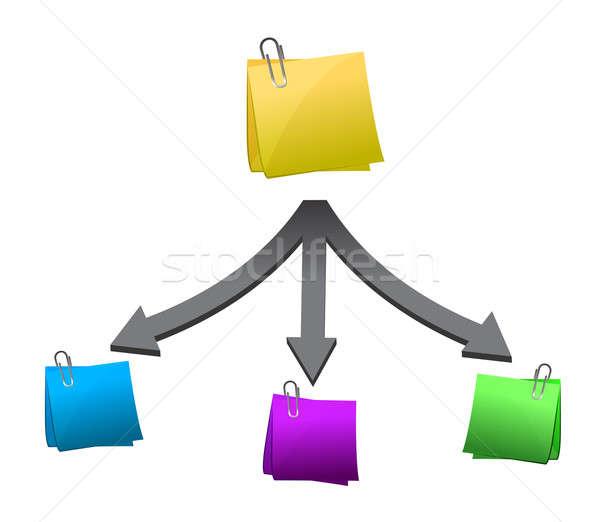Kleurrijk post-it diagram illustratie ontwerp witte Stockfoto © alexmillos