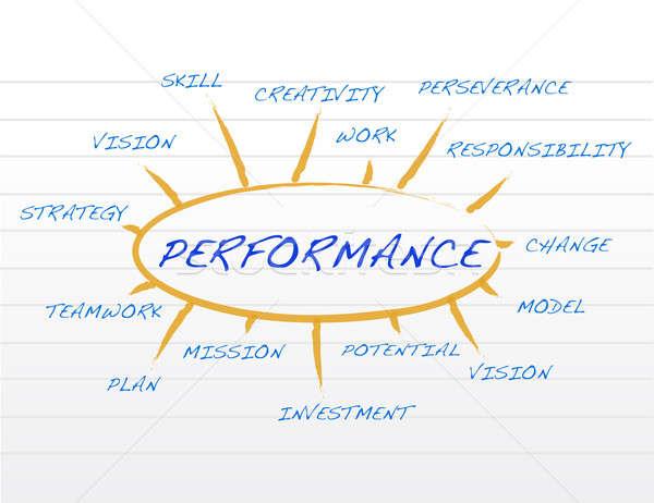 Performans diyagram örnek dizayn işadamı müdür Stok fotoğraf © alexmillos