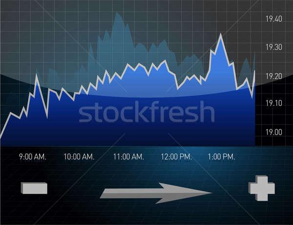 Фондовый рынок тенденция Финансы иллюстрация дизайна бизнеса Сток-фото © alexmillos