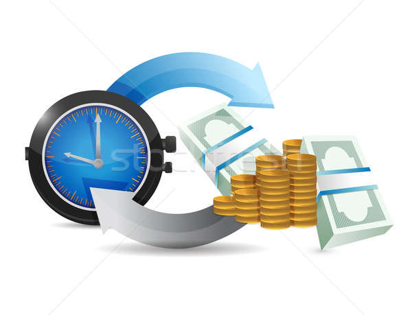 time and money cycle diagram over a white background Stock photo © alexmillos