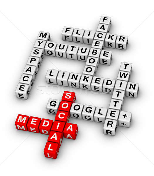 Most Popular Social Networking Sites Stock photo © almagami