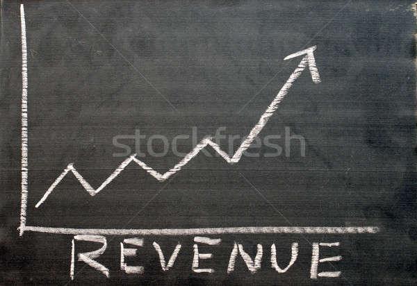 Einkommen Fortschritte Bericht Tabelle Unternehmen Tafel Stock foto © AlphaBaby