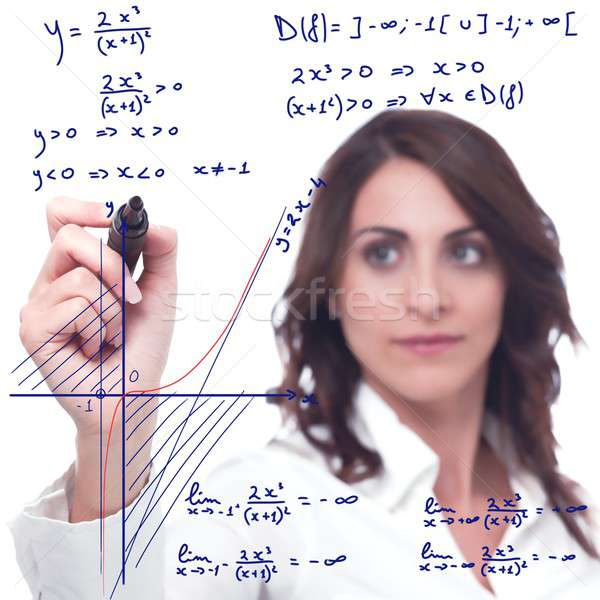 Complicated mathematical function Stock photo © alphaspirit