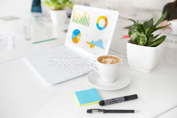 White laptop in office with company statistics and coffee cup Stock photo © alphaspirit
