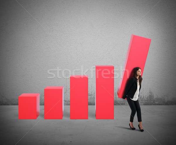 Zakenvrouw winst business werknemer baan Stockfoto © alphaspirit