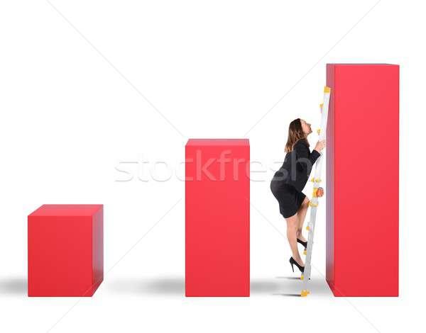 Achieve  profits higher Stock photo © alphaspirit