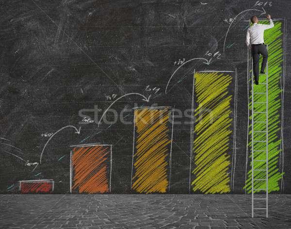 Statistiche crescita previsione business ufficio lavoro Foto d'archivio © alphaspirit