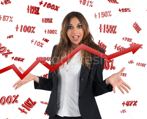 Surprising percentages Stock photo © alphaspirit
