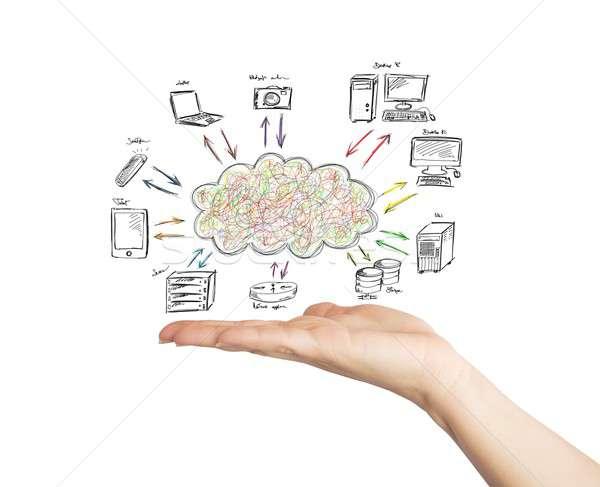 Réseau cloud croquis main portable affaires Photo stock © alphaspirit