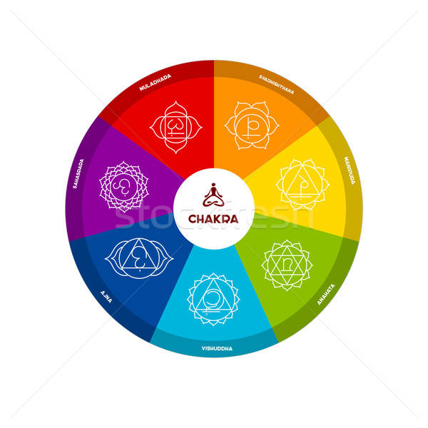 Color chakra scheme on white background Stock photo © anastasiya_popov