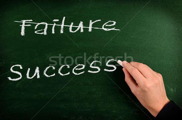 Success concept on a chalkboard Stock photo © andreasberheide