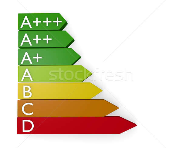 Energy classification Stock photo © andreasberheide