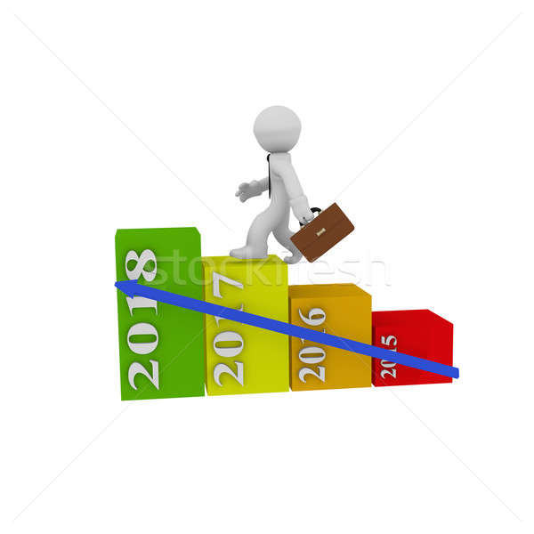 Colorful business graph with diffrent years, upswing concept 3d  Stock photo © andreasberheide