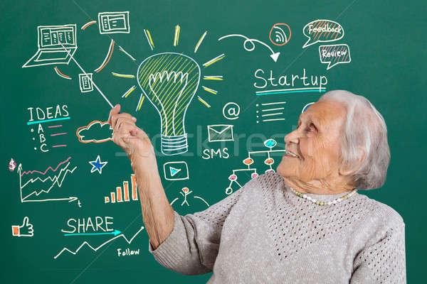 Female Teacher Explaining Diagram On Blackboard Stock photo © AndreyPopov