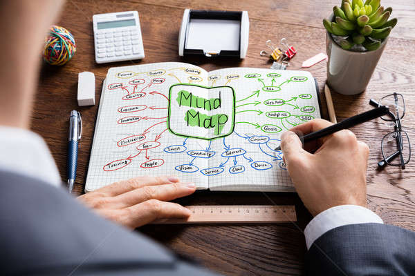 Businessperson Drawing Mind Map Flowchart In Notebook Stock photo © AndreyPopov