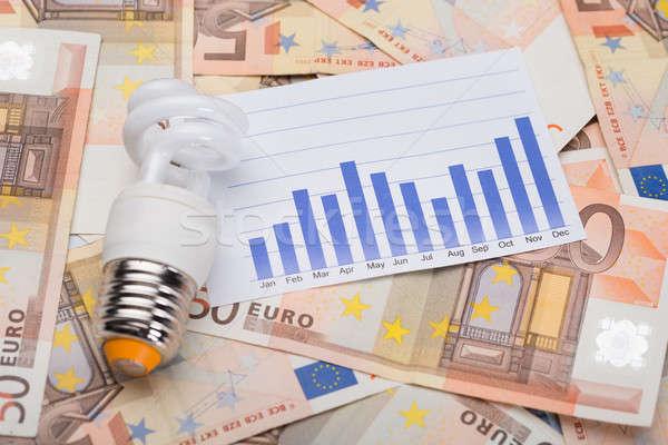 Energy Saving Bulb And Graph On Euro Banknotes Stock photo © AndreyPopov