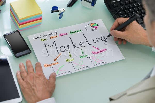 Empresário planejamento estratégia de marketing social papel Foto stock © AndreyPopov