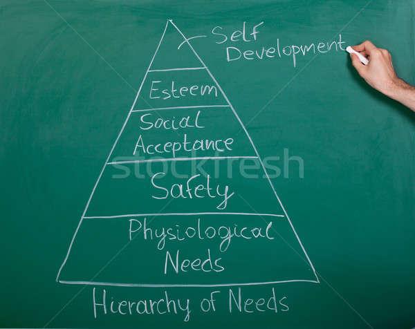 Stock photo: Pyramid Of Needs