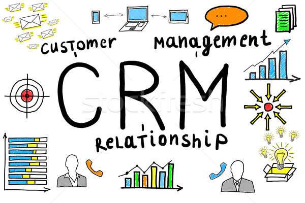 Illustrative Diagram Of Customer Relationship Management Stock photo © AndreyPopov