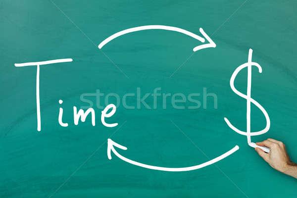 Время-деньги зеленый доске стороны знак время Сток-фото © AndreyPopov