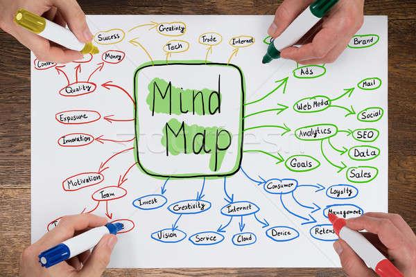 üzletemberek rajz elme térkép papír közelkép Stock fotó © AndreyPopov