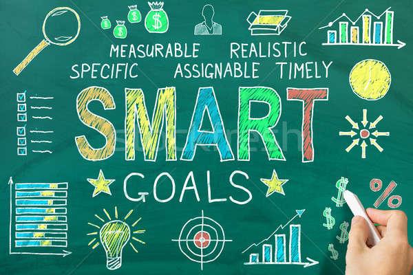 Smart Goal Concept Drawn On Blackboard Stock photo © AndreyPopov