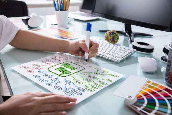 Human Hand Drawing Mind Map On Placard Stock photo © AndreyPopov