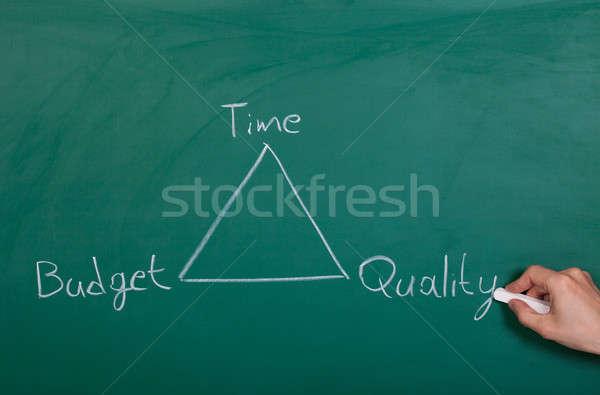 Budget kwaliteit schoolbord tijd hand Stockfoto © AndreyPopov