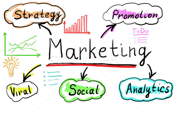 Illustrative Diagram Of Marketing Concept Stock photo © AndreyPopov