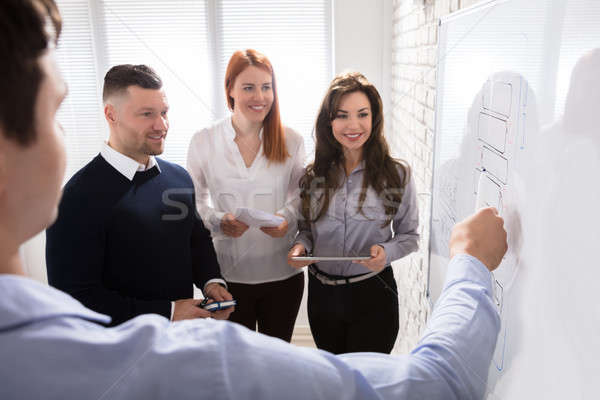 Designer Working At New Mobile Applications Stock photo © AndreyPopov