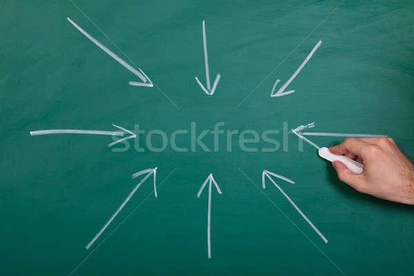 Kézzel rajzolt nyilak gyűlés együtt tábla kéz Stock fotó © AndreyPopov