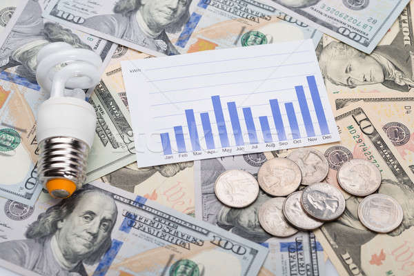 Bulb With Graph And Coins On Dollar Bills Stock photo © AndreyPopov
