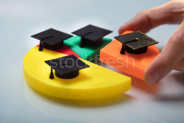 Person Placing Last Piece Into Pie Chart With Graduation Cap Stock photo © AndreyPopov