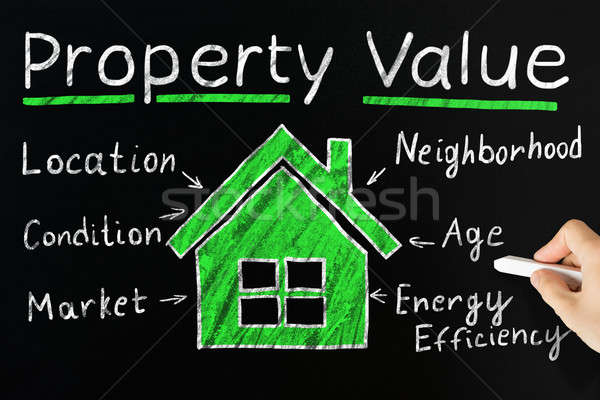 Property Value Concept On Blackboard Stock photo © AndreyPopov