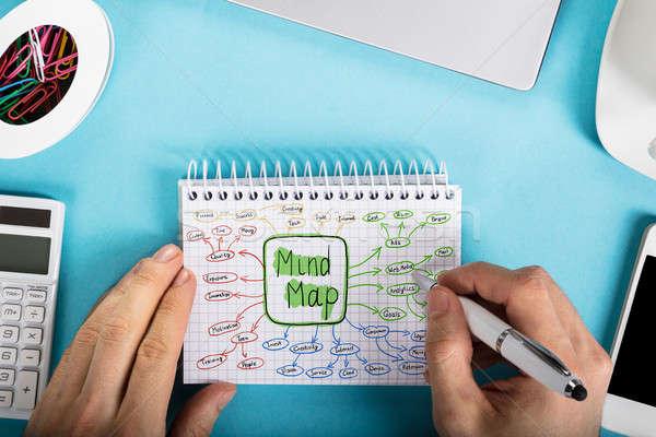 üzletember rajz elme térkép diagram spirál Stock fotó © AndreyPopov