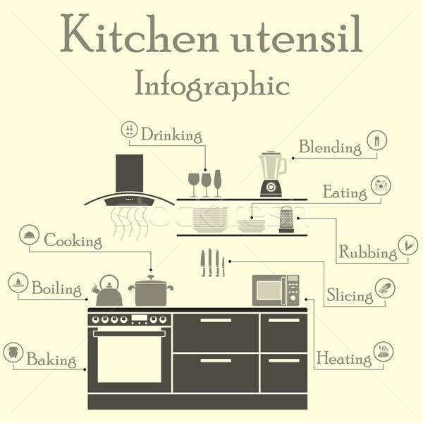 Kitchen utensil  infographics Stock photo © angelp