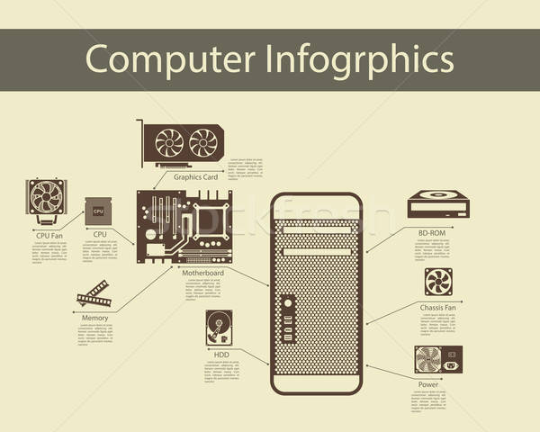 Calculator hardware infografica placa de baza cpu ventilator Imagine de stoc © angelp