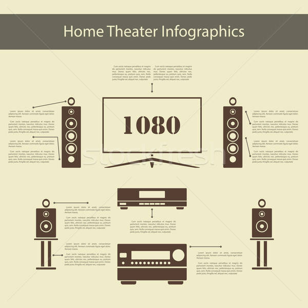 Home Theater Infographics  Stock photo © angelp