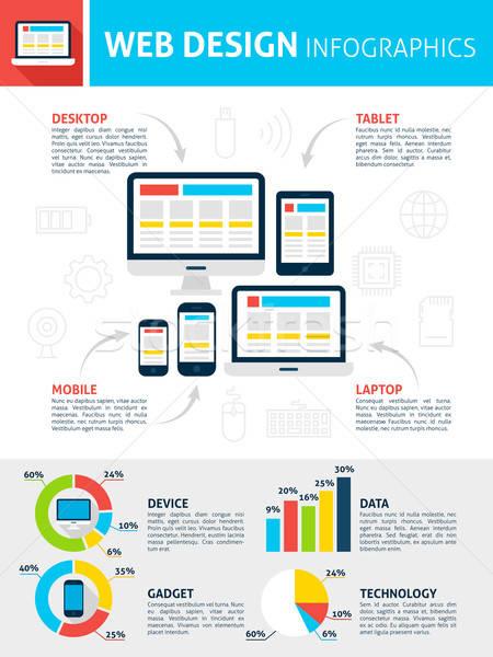 Reszponzív web design infografika terv weboldal fejlesztés Stock fotó © Anna_leni