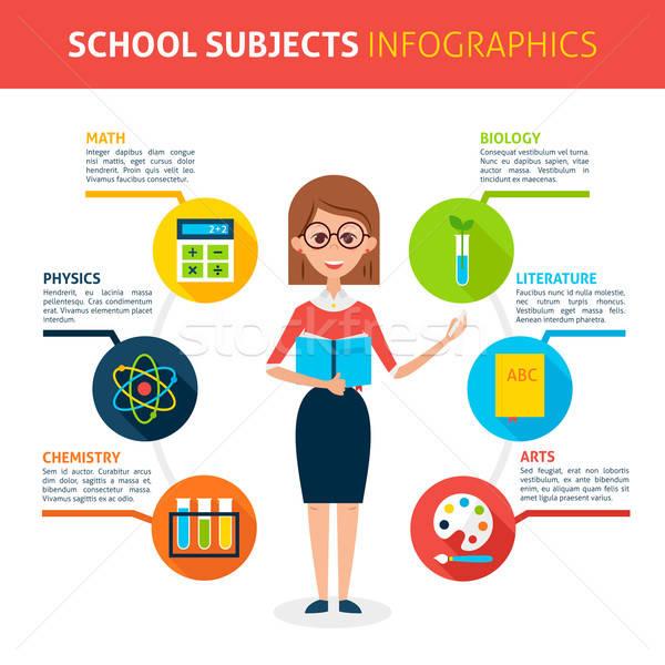 School Subjects Infographics Stock photo © Anna_leni