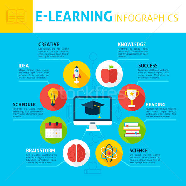 Learn infographic design