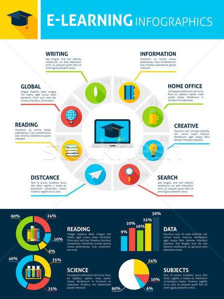 Stock fotó: Elektronikus · tanul · infografika · terv · online · oktatás