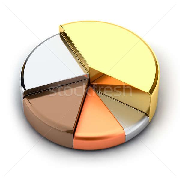 Stockfoto: Cirkeldiagram · verschillend · metalen · goud · zilver · bronzen