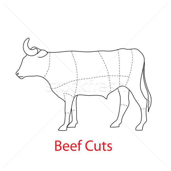 шаблон говядины дизайна корова мяса ножом Сток-фото © antoshkaforever